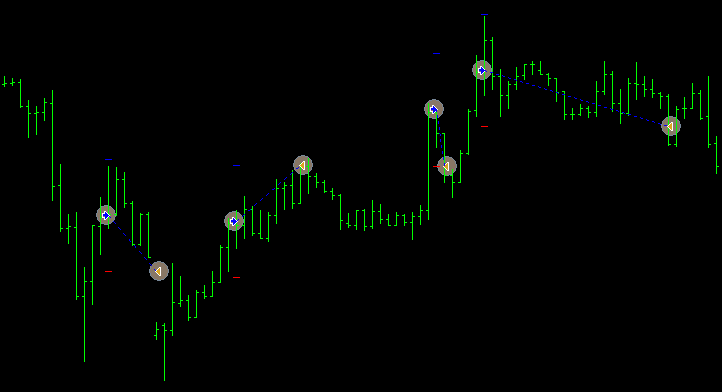 MQL4 tutorial: First EA works