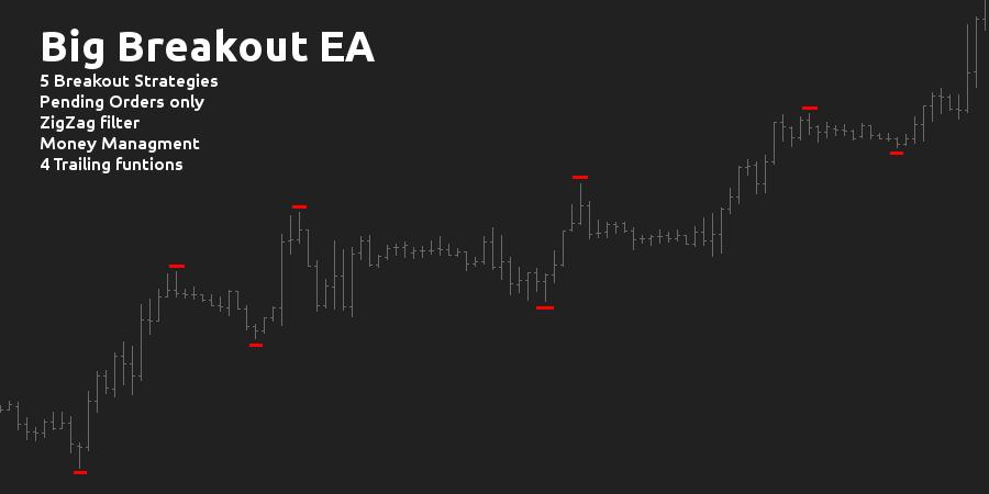 Big Breakout EA