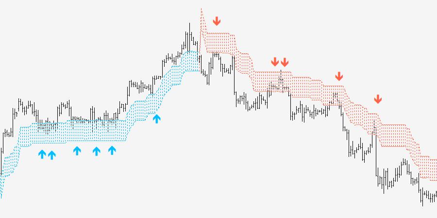 Swing Trading Cloud indicator • quivofx