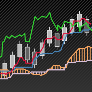 Top 5 forex trading robots